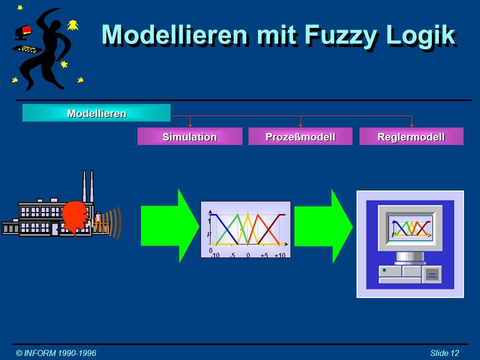 Modellieren mit Fuzzy Logik