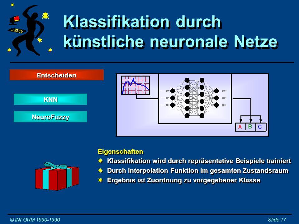 Klassifikation durch künstliche neuronale Netze
