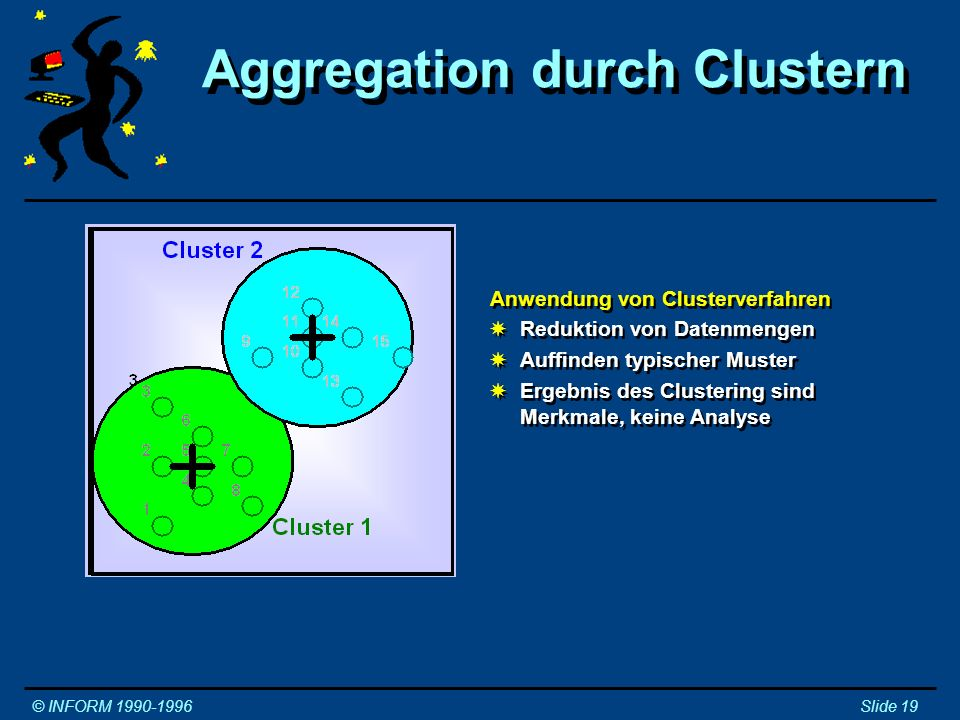Aggregation durch Clustern