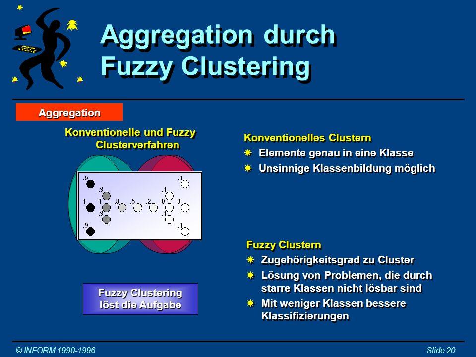 Konventionelle und Fuzzy Clusterverfahren