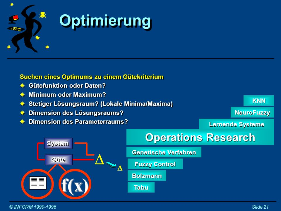 f(x) Optimierung D Operations Research