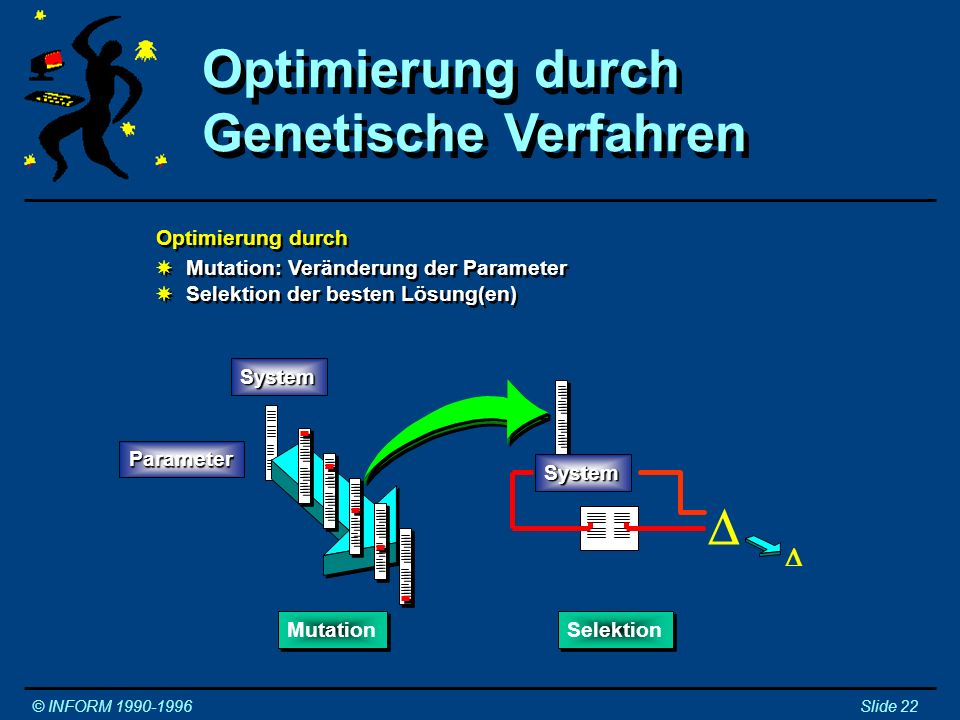 Optimierung durch Genetische Verfahren