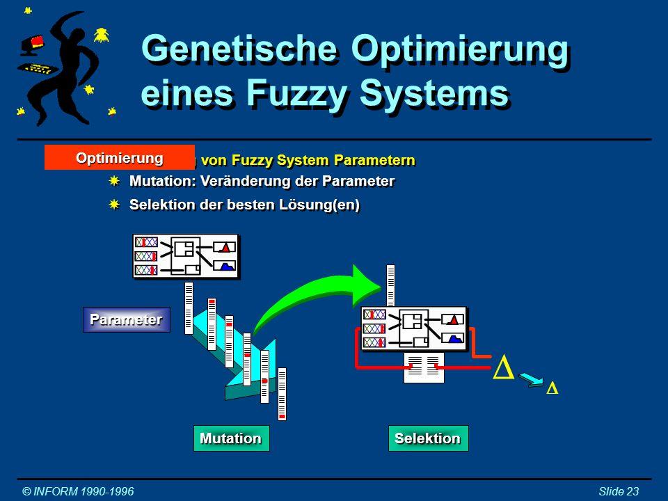 Genetische Optimierung eines Fuzzy Systems