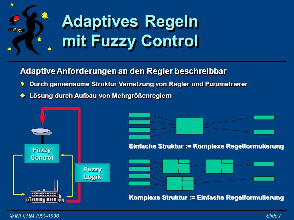 Adaptives Regeln mit Fuzzy Control