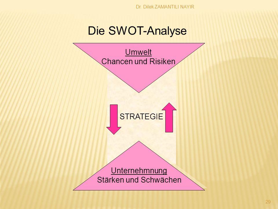 Die SWOT-Analyse Umwelt Chancen und Risiken STRATEGIE Unternehmnung