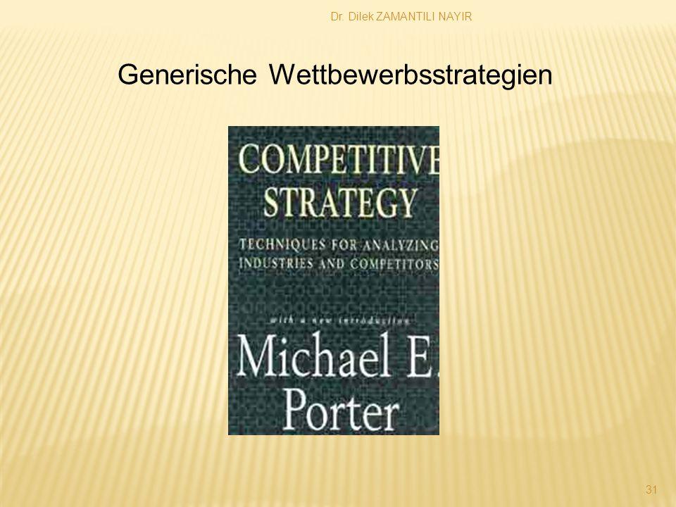 Generische Wettbewerbsstrategien