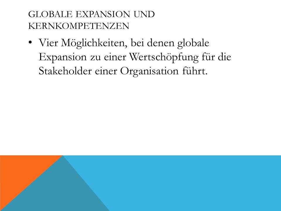 Globale Expansion und Kernkompetenzen