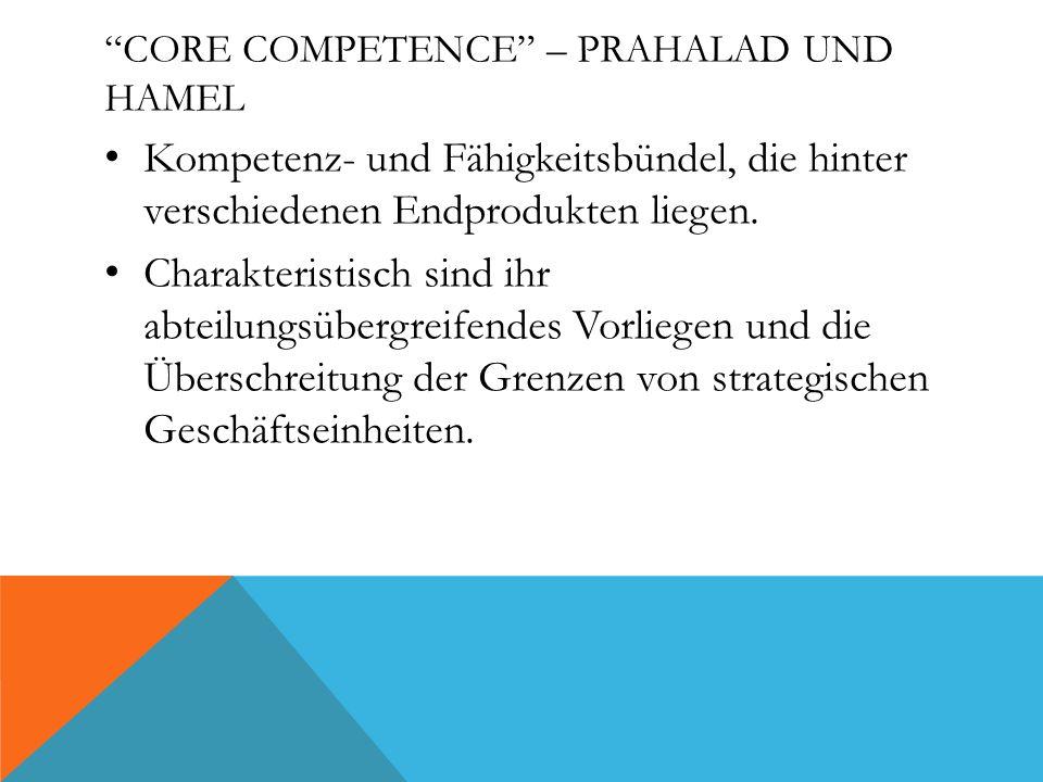 Core Competence – Prahalad und Hamel