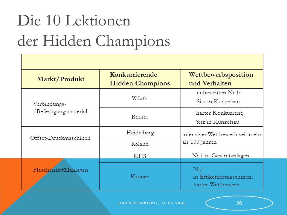 Die 10 Lektionen der Hidden Champions