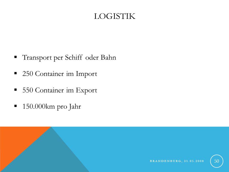Logistik Transport per Schiff oder Bahn 250 Container im Import
