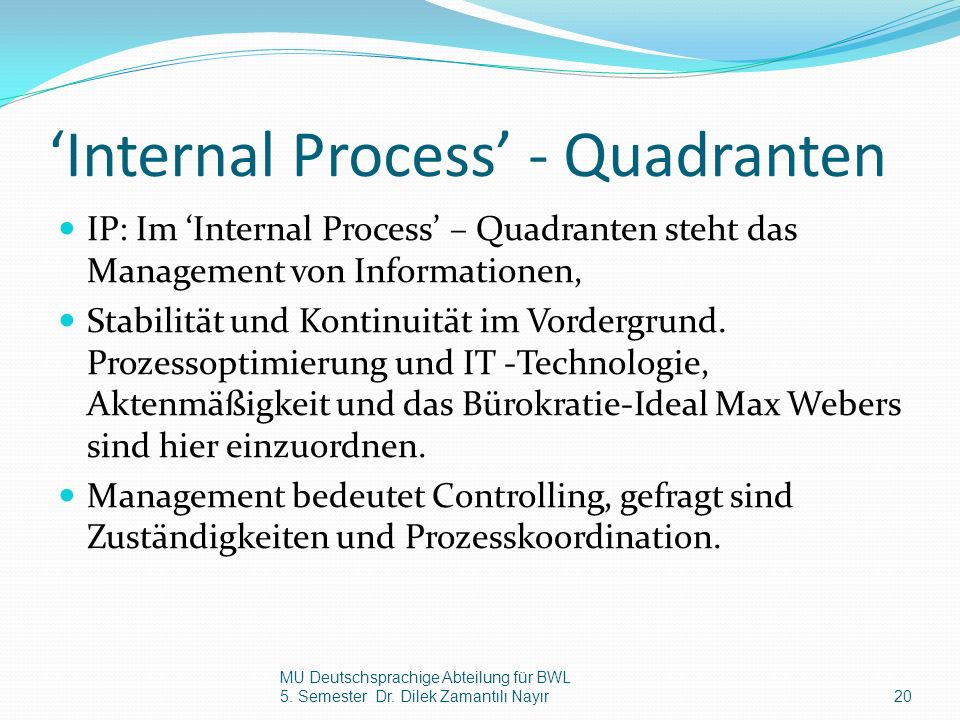 'Internal Process' - Quadranten