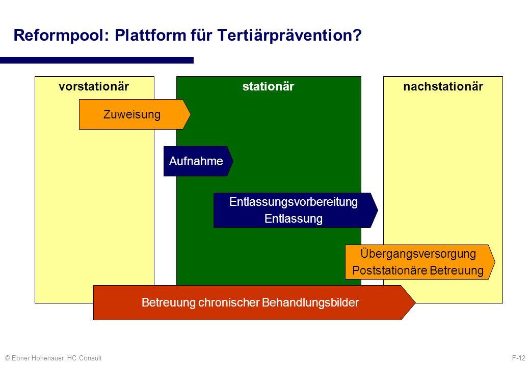 Reformpool: Plattform für Tertiärprävention