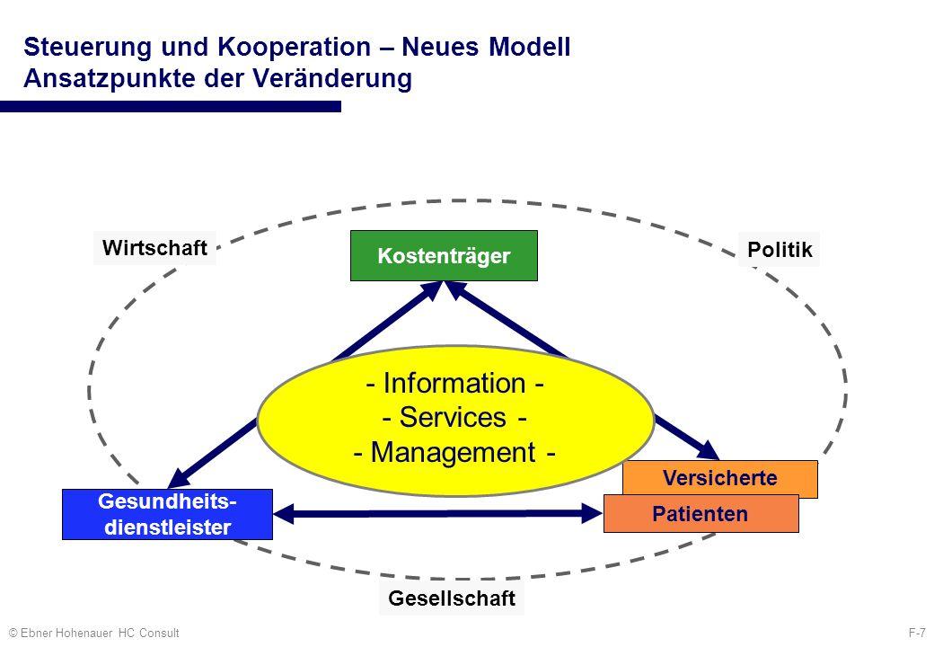 Steuerung und Kooperation – Neues Modell Ansatzpunkte der Veränderung