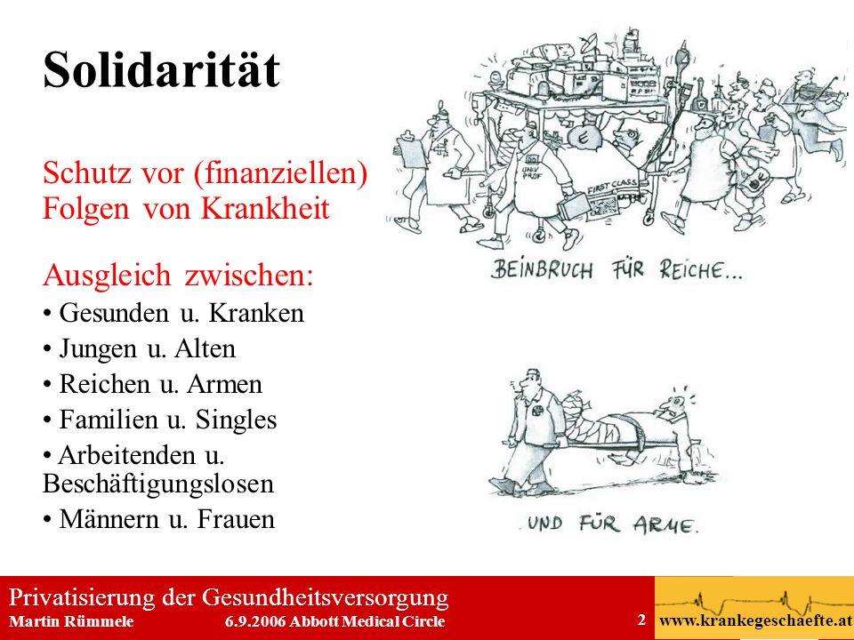 Solidarität Schutz vor (finanziellen) Folgen von Krankheit