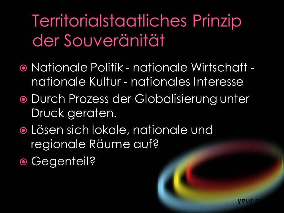 Territorialstaatliches Prinzip der Souveränität
