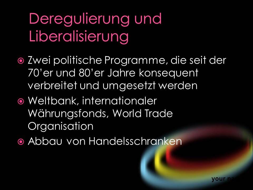 Deregulierung und Liberalisierung