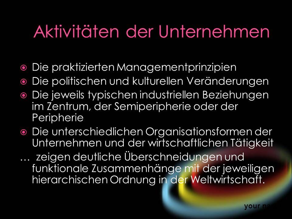 Aktivitäten der Unternehmen