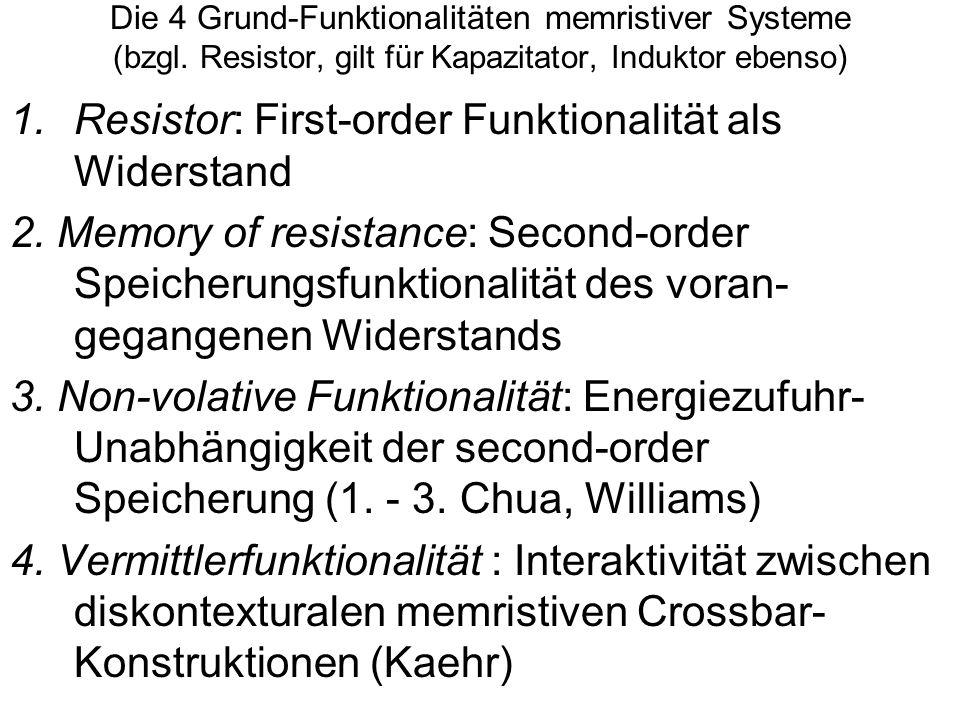 Resistor: First-order Funktionalität als Widerstand
