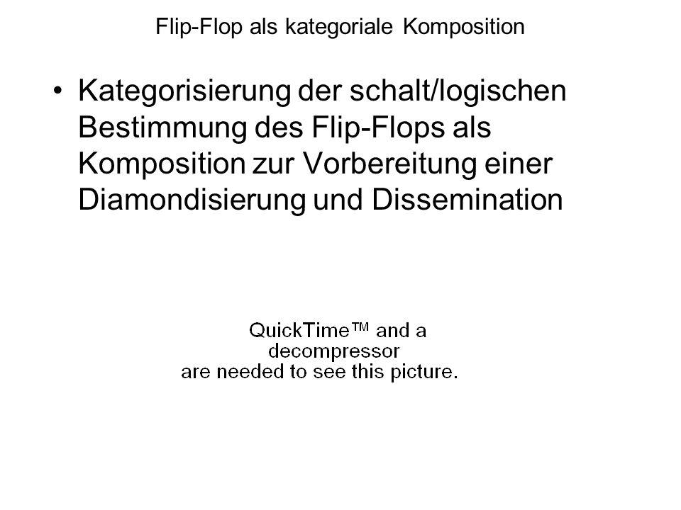 Flip-Flop als kategoriale Komposition