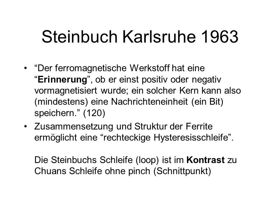 Steinbuch Karlsruhe 1963