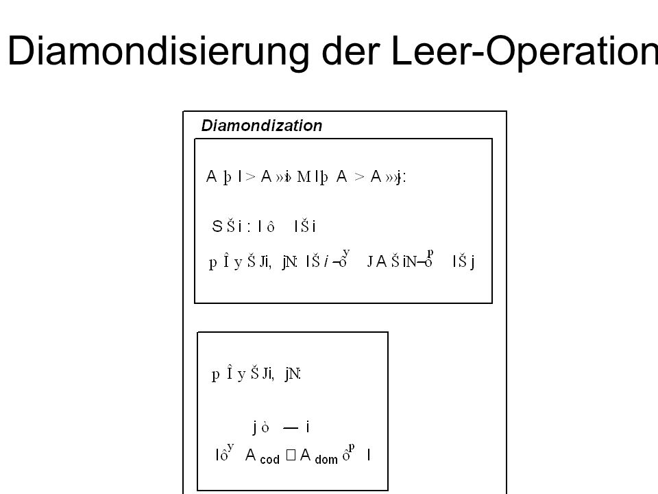 Diamondisierung der Leer-Operation