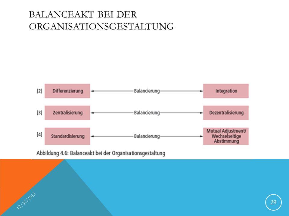 Balanceakt bei der Organisationsgestaltung