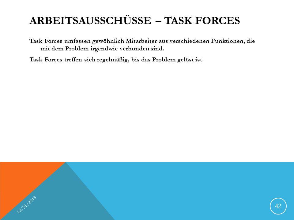 Arbeitsausschüsse – Task Forces