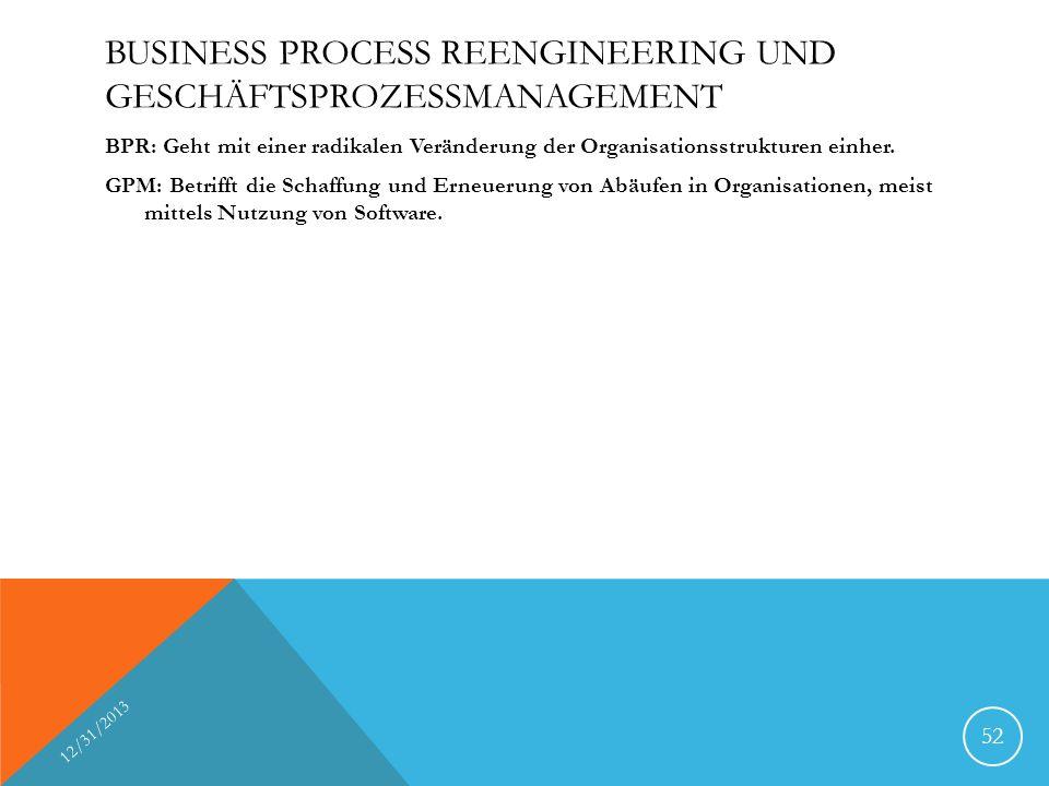 Business Process Reengineering und Geschäftsprozessmanagement