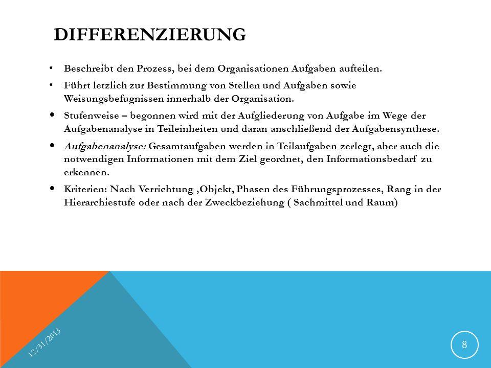 Differenzierung Beschreibt den Prozess, bei dem Organisationen Aufgaben aufteilen.