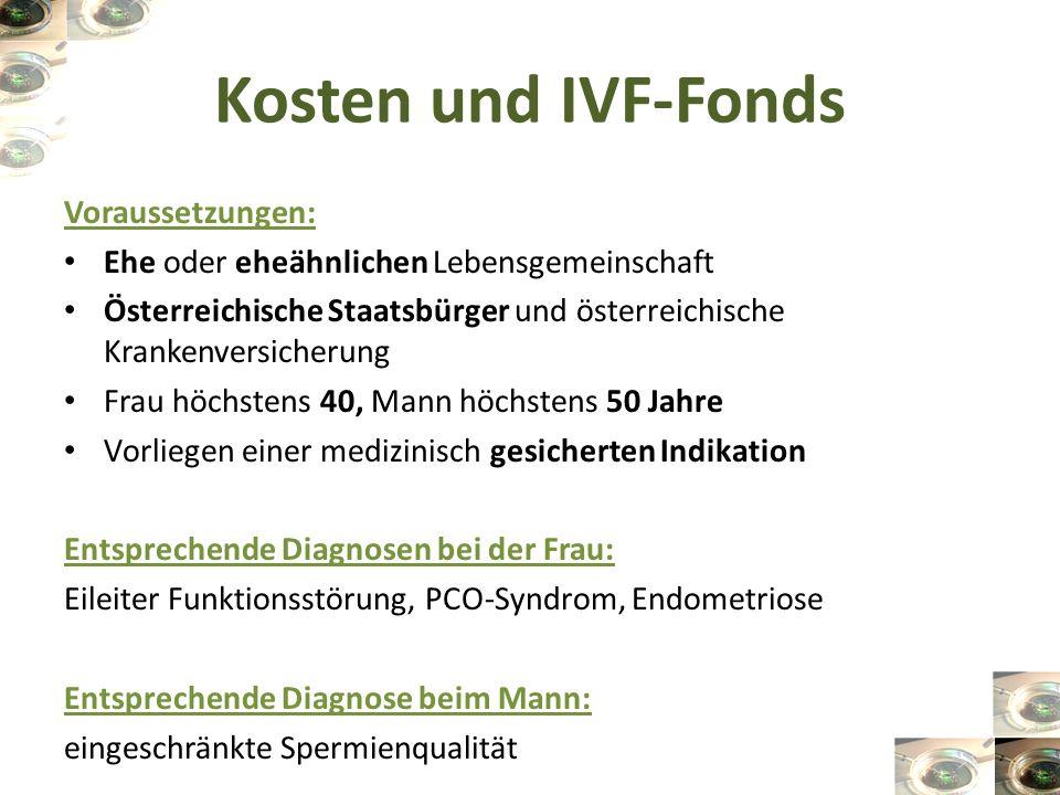 Kosten und IVF-Fonds Voraussetzungen: