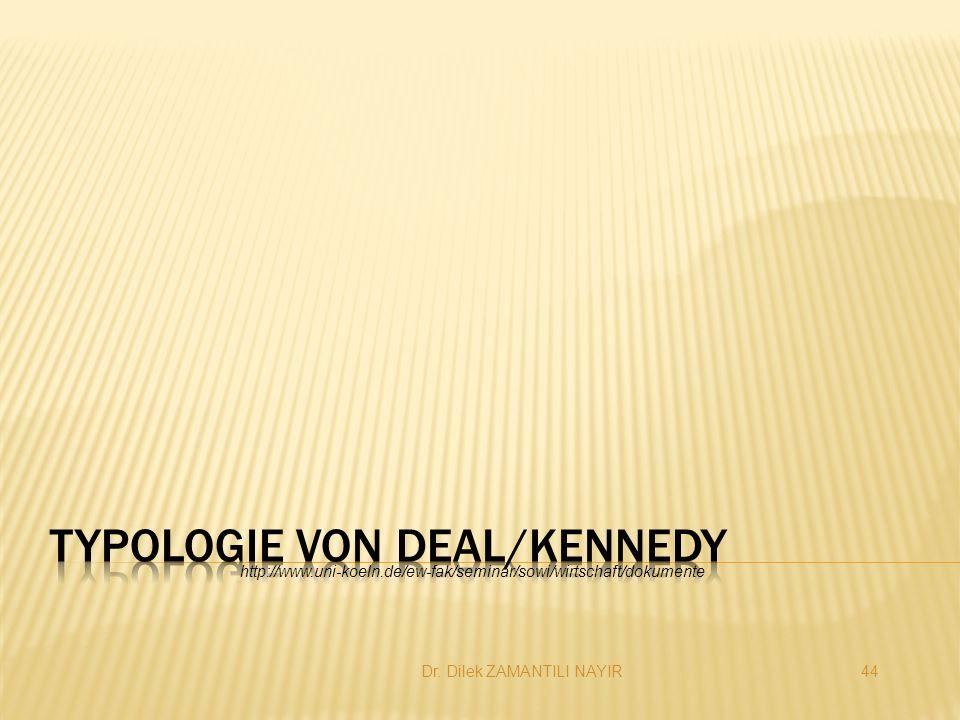 Typologie von Deal/Kennedy