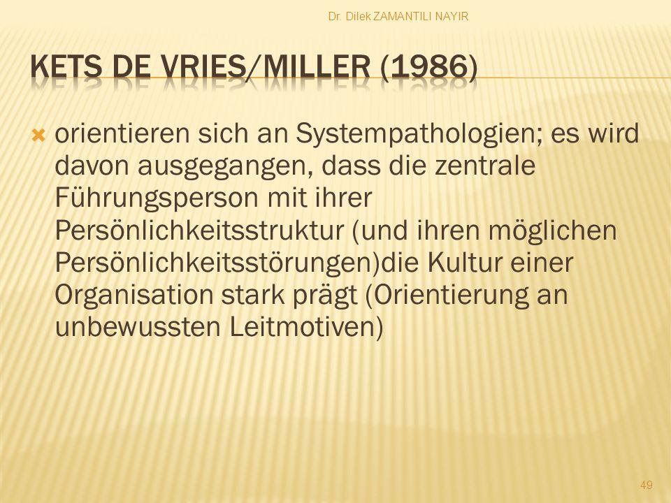 Kets de Vries/Miller (1986)