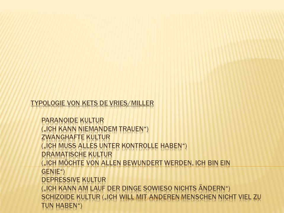 """Typologie von Kets de Vries/Miller Paranoide Kultur (""""ich kann niemandem trauen ) Zwanghafte Kultur (""""ich muss alles unter Kontrolle haben ) Dramatische Kultur (""""ich möchte von allen bewundert werden, ich bin ein Genie ) Depressive Kultur (""""ich kann am Lauf der Dinge sowieso nichts ändern ) Schizoide Kultur (""""ich will mit anderen Menschen nicht viel zu tun haben )"""