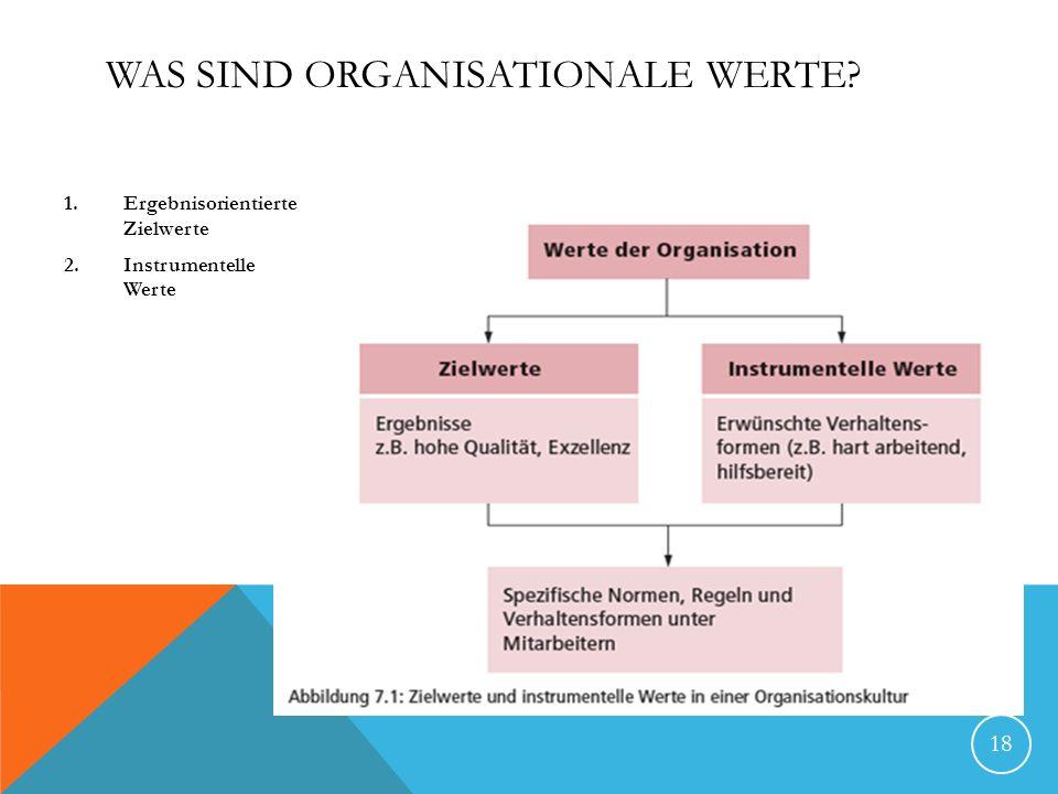 Was sind organisationale Werte