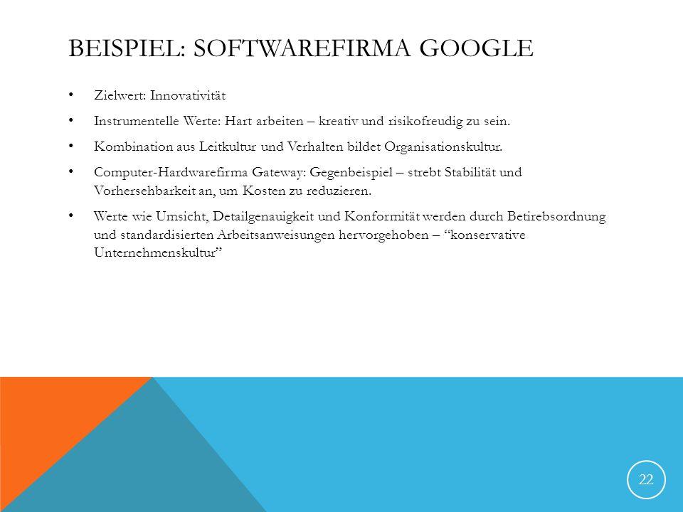 Beispiel: Softwarefirma Google