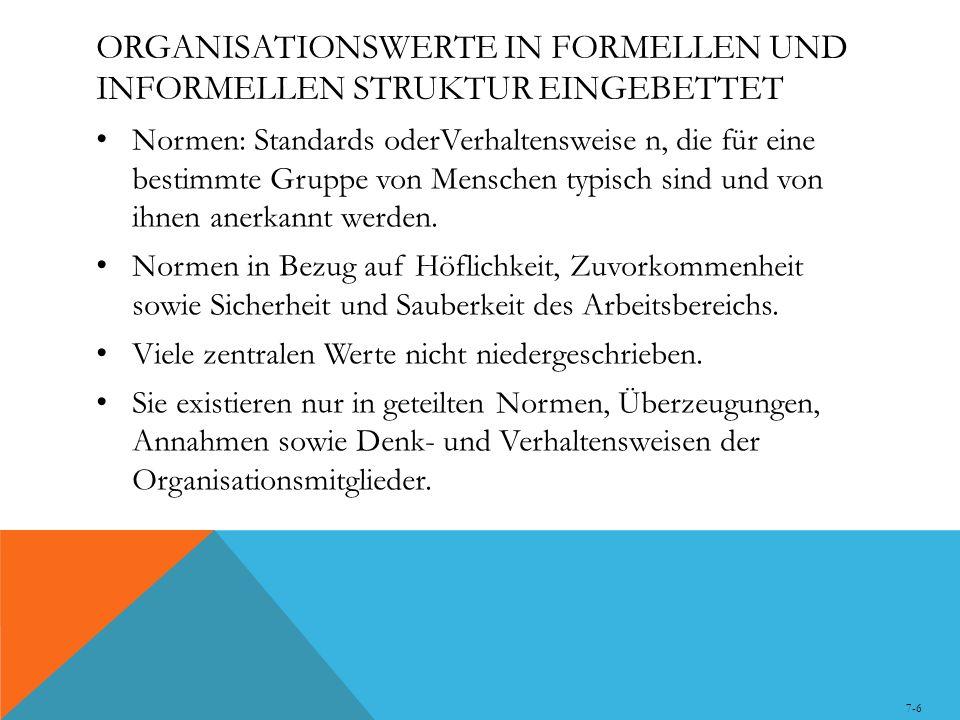 Organisationswerte in formellen und informellen Struktur eingebettet