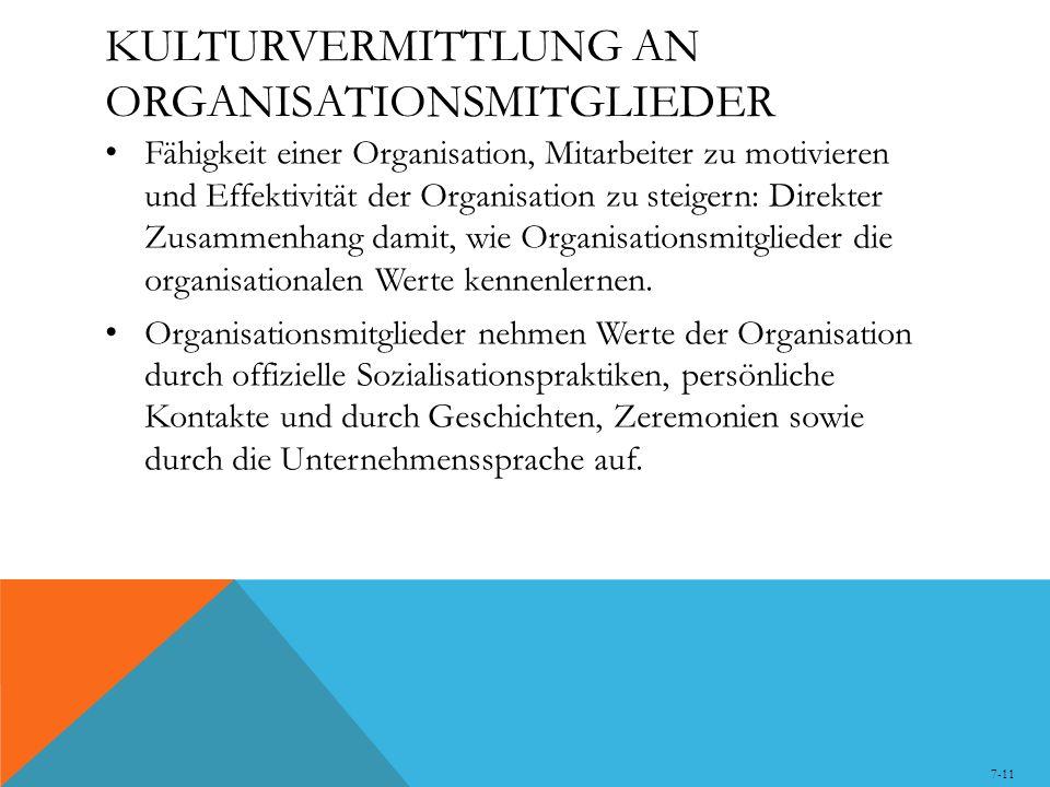 Kulturvermittlung an Organisationsmitglieder