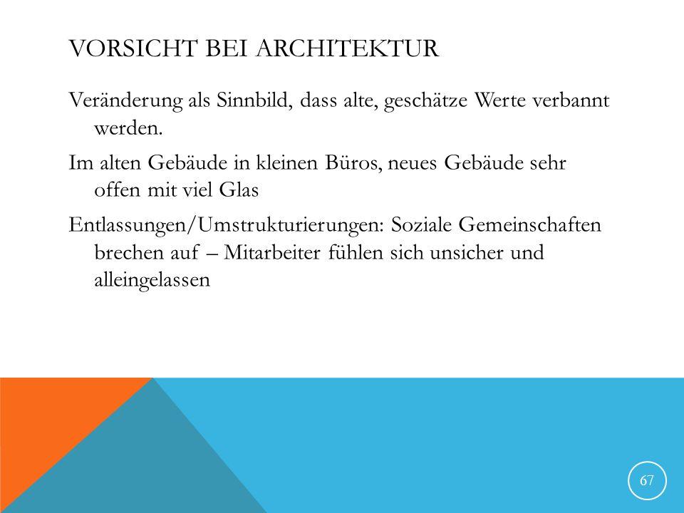 Vorsicht bei Architektur