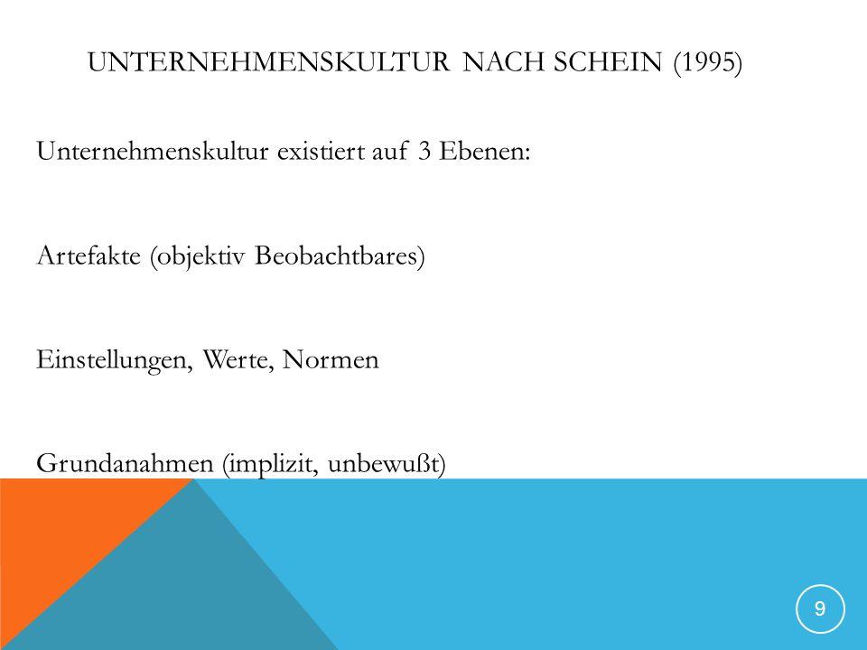 Unternehmenskultur nach Schein (1995)