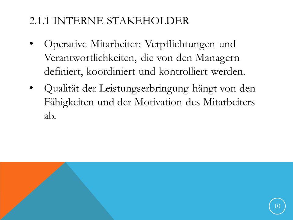 2.1.1 Interne Stakeholder