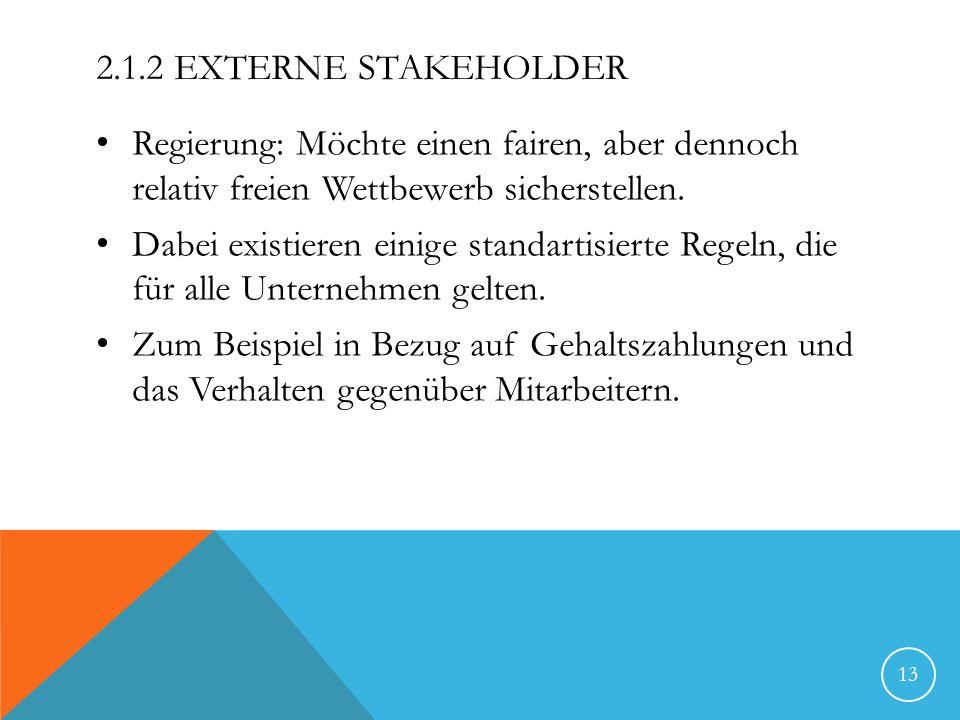 2.1.2 Externe Stakeholder Regierung: Möchte einen fairen, aber dennoch relativ freien Wettbewerb sicherstellen.