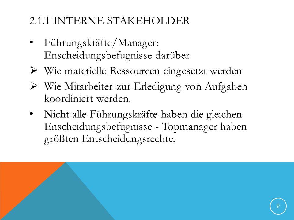 2.1.1 Interne Stakeholder Führungskräfte/Manager: Enscheidungsbefugnisse darüber. Wie materielle Ressourcen eingesetzt werden.