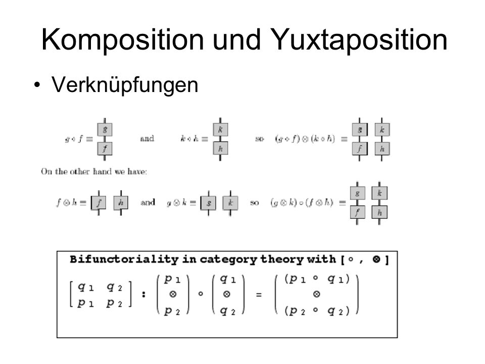 Komposition und Yuxtaposition