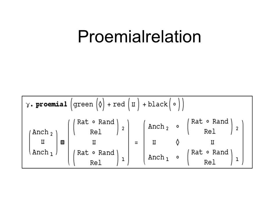 Proemialrelation