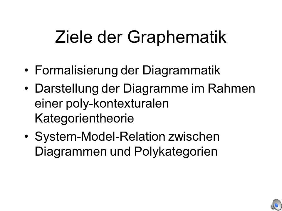 Ziele der Graphematik Formalisierung der Diagrammatik