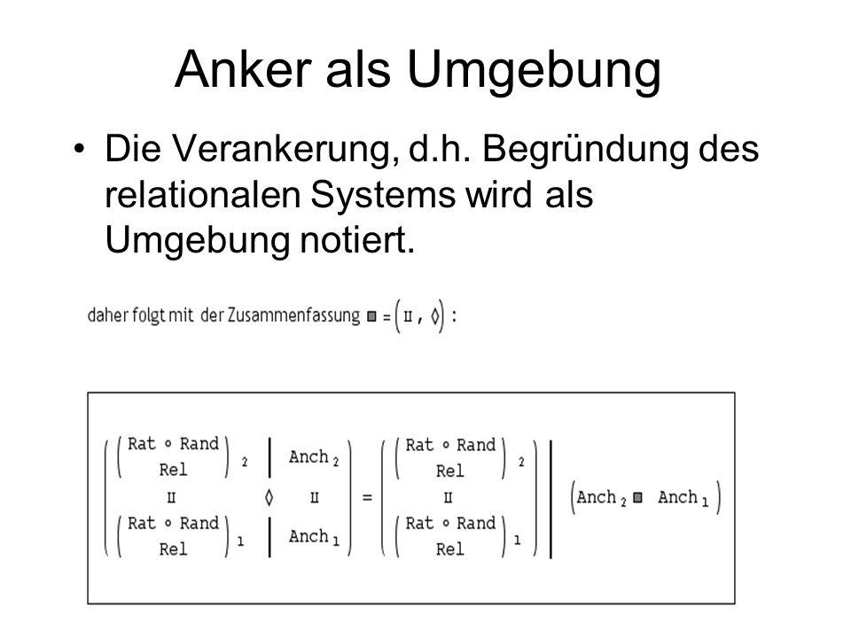 Anker als Umgebung Die Verankerung, d.h.