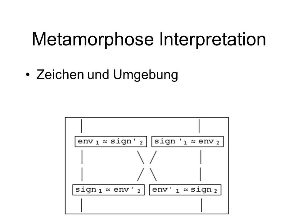 Metamorphose Interpretation