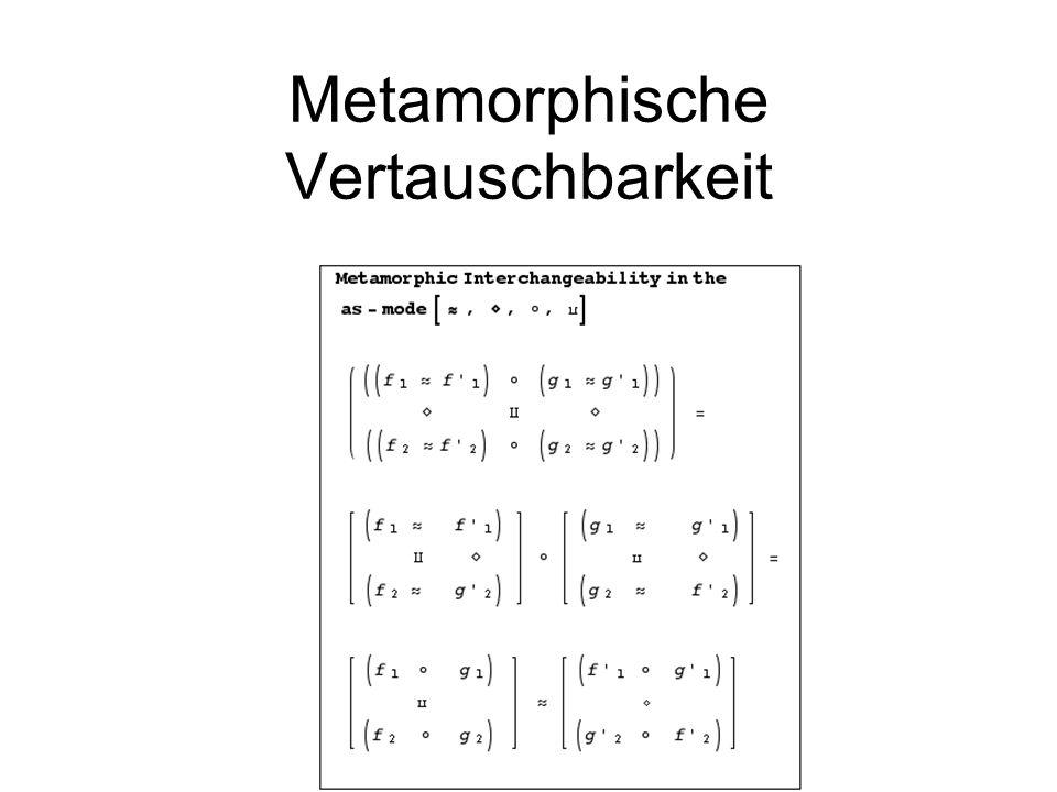 Metamorphische Vertauschbarkeit
