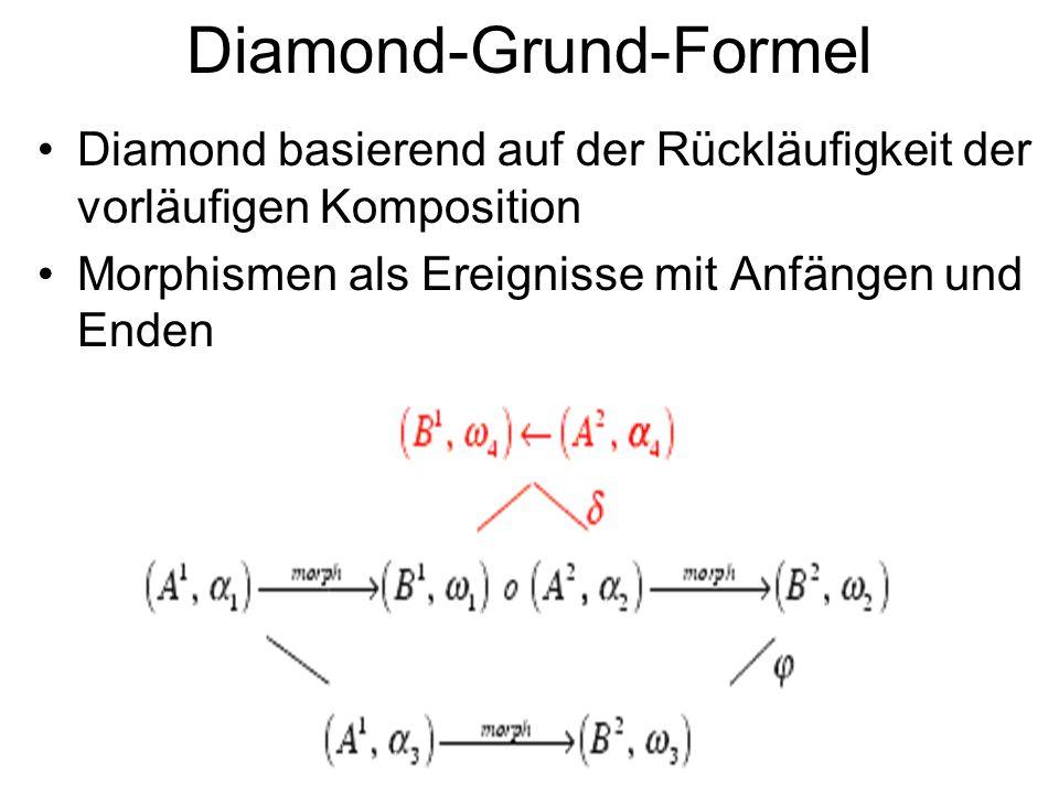 Diamond-Grund-Formel