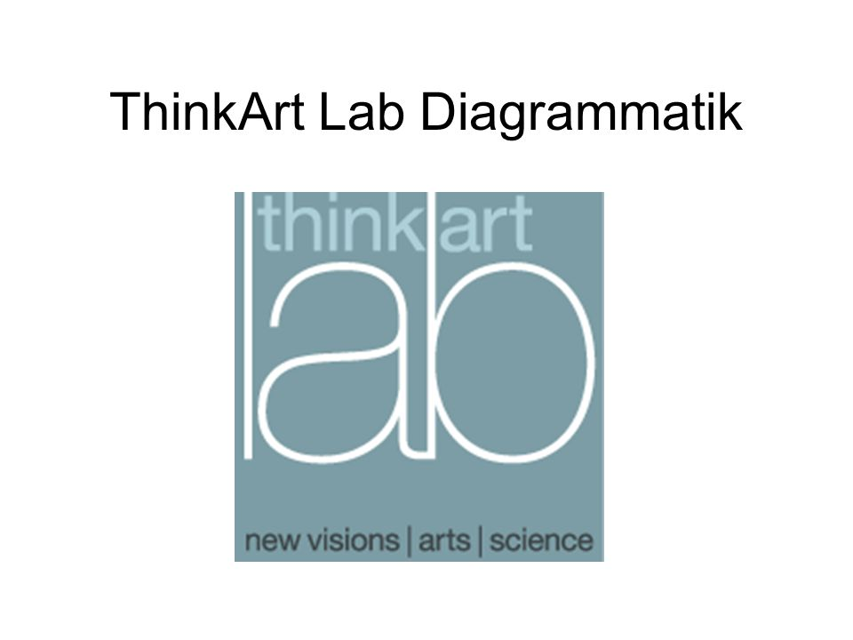 ThinkArt Lab Diagrammatik